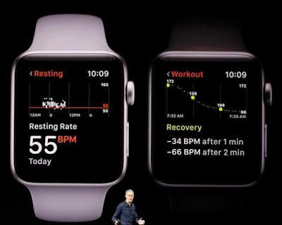 حدث آبل: الكشف عن الساعة الذكية Apple Watch Series 3