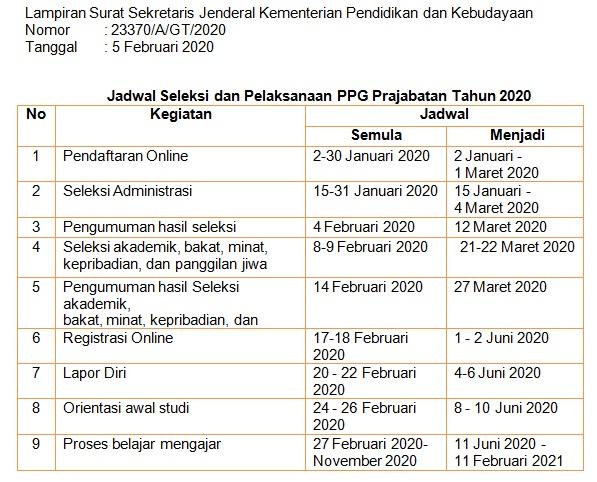 gambar jadwal perubahan PPG Prajabatan tahun 2020