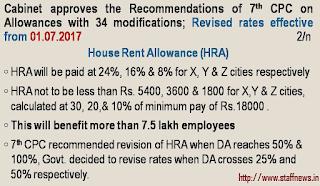 7thcpc-allowances-hra-approval