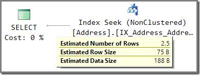 Cardinality estimate