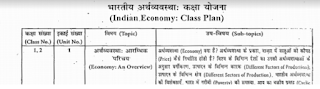 Indian Economy PDF Book for Competitive Exams