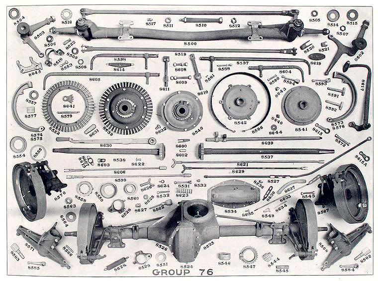 Classic Car Parts Catalog: Classic Car Information: The Rambler Catalog Of 1909