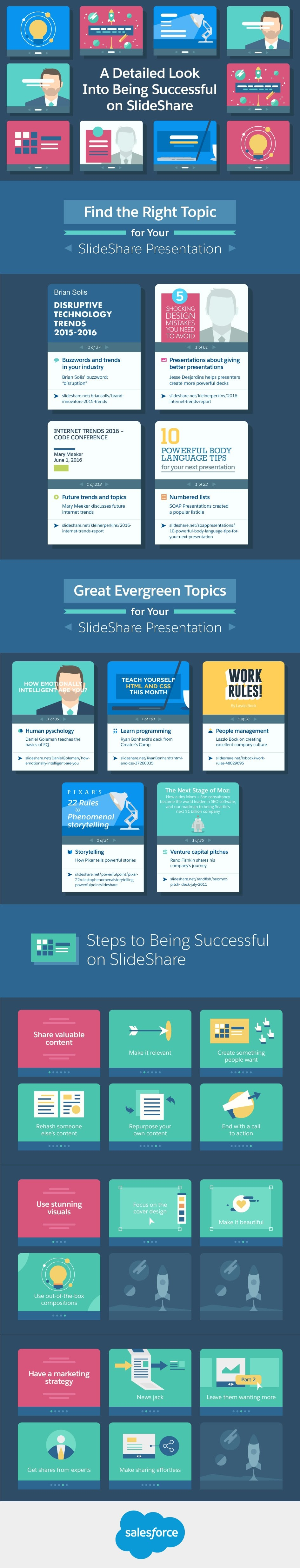 A Detailed Look Into Being Successful on SlideShare - #infographic