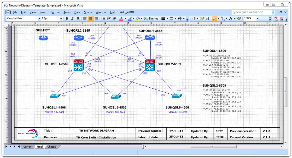 Network Diagram Templates ~ Cisco Networking Center