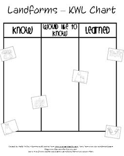 Landforms Activities Classroom Activities Social Stu S