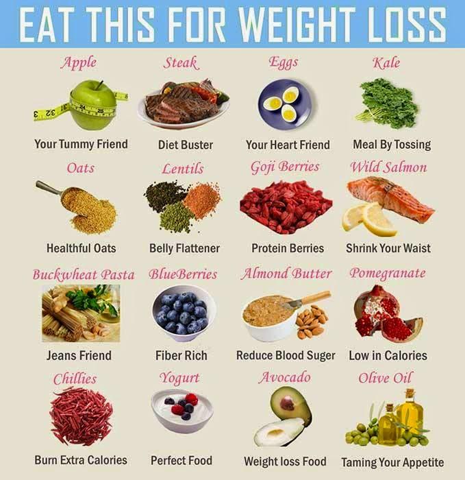 Badan Sihat Hati Ceria Makanan Yang Boleh Mengurangkan Berat Badan