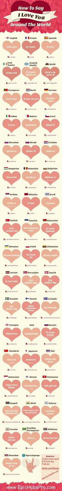 I Love you: in 100 different languages