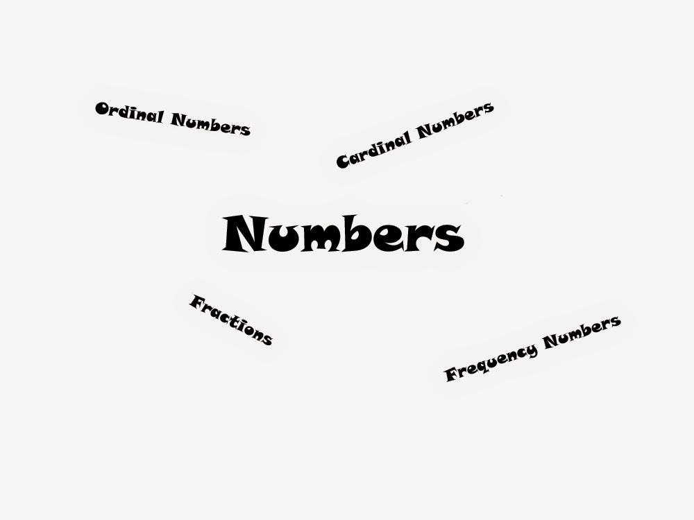 Belajar Angka Dalam Bahasa Inggris (Numbers)