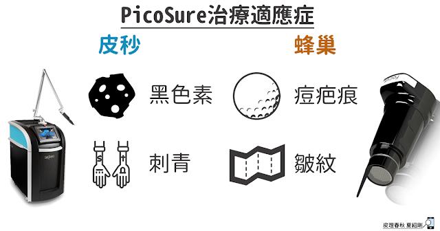 PicoSure的治療適應症-皮理春秋(感謝原廠授權使用圖片)