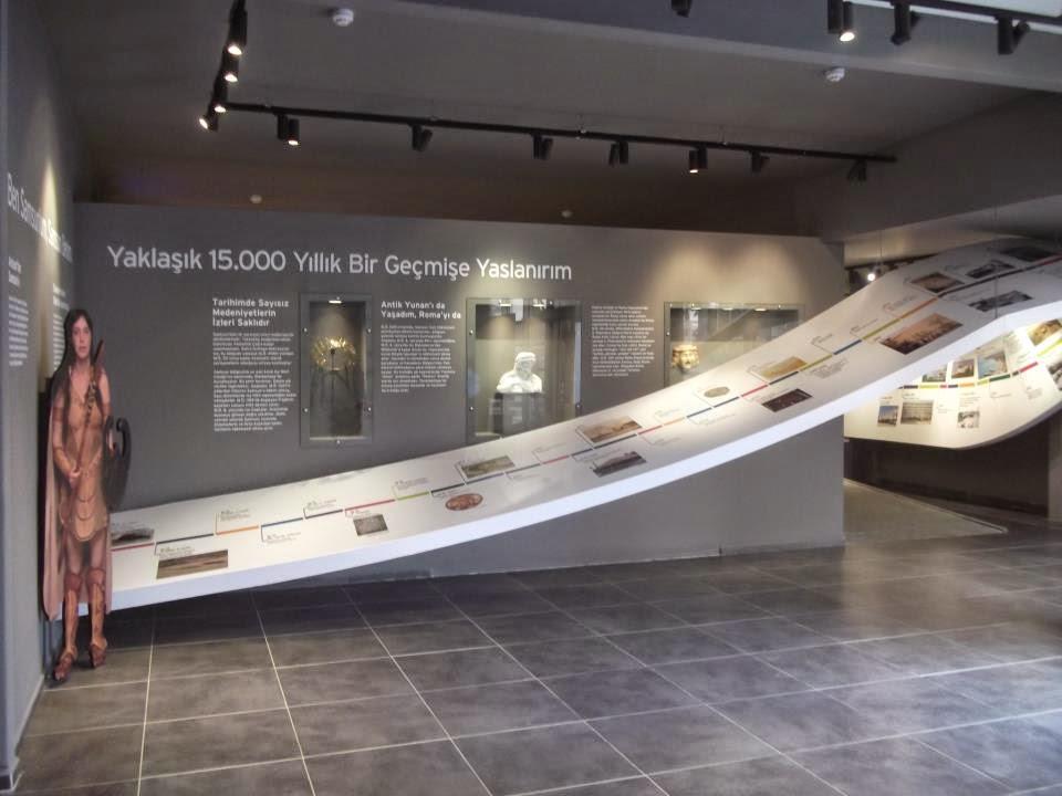 Samsun Kent Müzesi Kronolojik Tarih