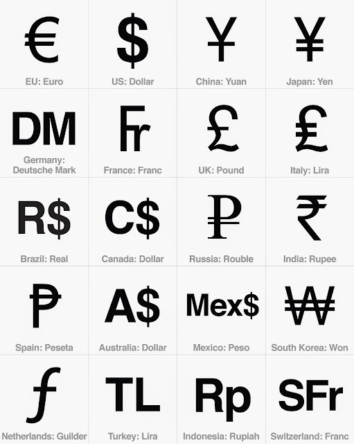 BlogrCart White & Plus Indonesia Rupiah currency settings tutorial