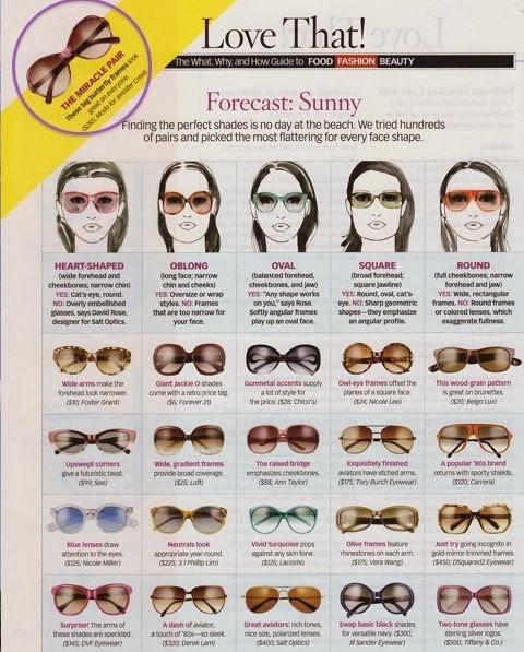 Tips Memilih Kacamata Sesuai Bentuk Wajah  47fe8d8596
