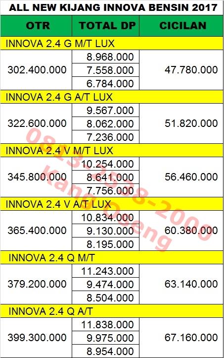 Cicilan All New Kijang Innova Head Unit Grand Veloz 1.5 Promo Kredit Bandung 2017 Toyota Mobil Paket Diskon Bensin Diesel Dan Venturer Di Auto 2000 Tahun