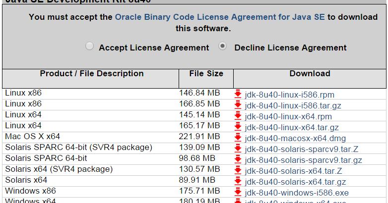 Télécharger et installer Java: JDK, JRE et Eclipse
