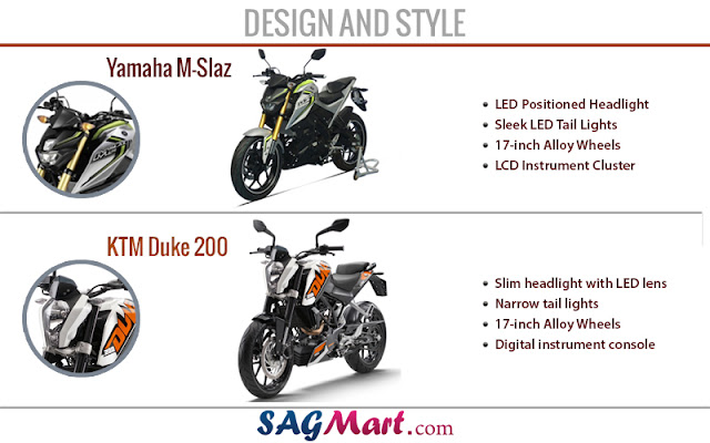 Yamaha M Slaz VS KTM Duke 200 Design and style