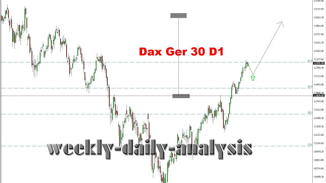 http://www.weekly-daily-analysis.co/2019/04/gbpusd-forex-forecast-29-aprilmay-3-2019.html