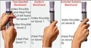 Two-handed Backhand, Eastern Backhand, dan Extreme Backhand