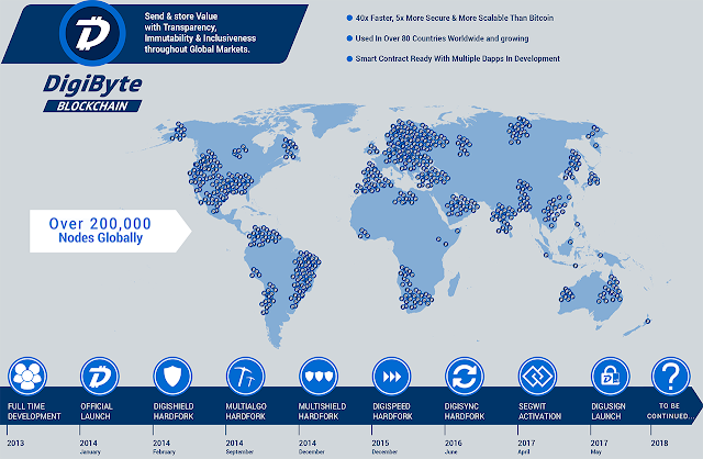 DigiByte Node Map