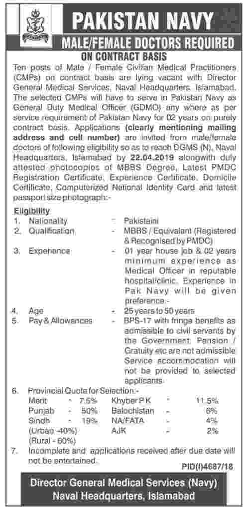 Pakistan Navy Jobs 2019 For Doctors in Islamabad (Multiple