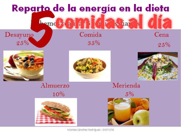 Las 5 comidas para bajar de peso