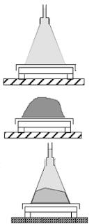Compte rendu TP MDC Masses volumiques PDF 2eme anné licence