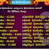 అష్టాదశ పురాణాలు – అందలి విషయాలు – శ్లోకసంఖ్య
