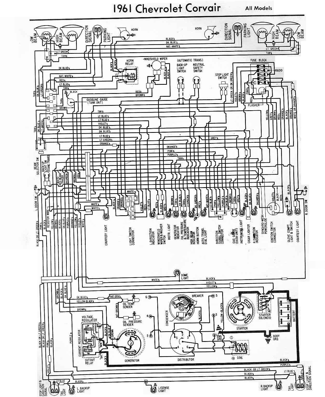 1961 Chevrolet Corvair Electrical Wiring Diagram | All