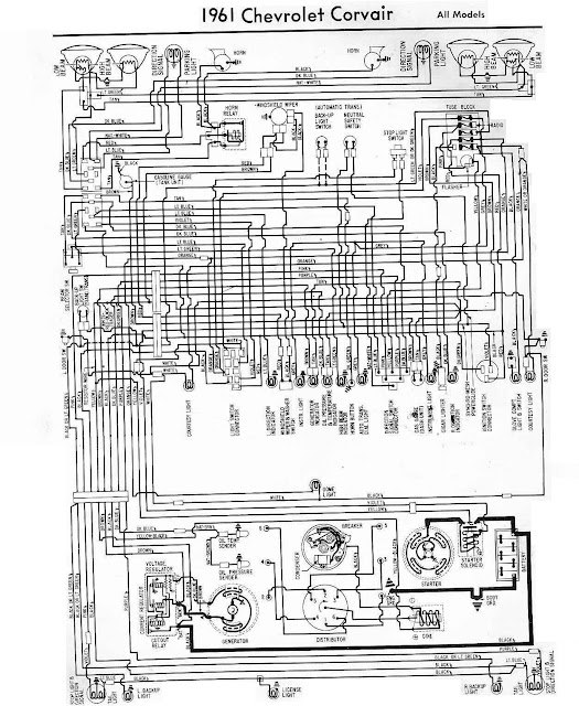1961 Chevrolet Corvair Electrical Wiring Diagram | All