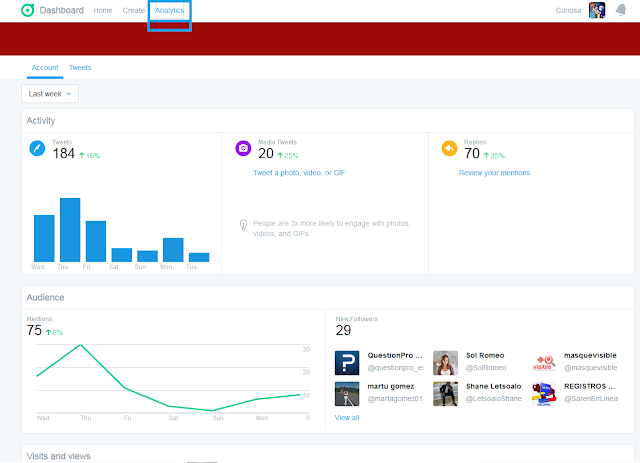 Twitter-dashboard-analytics