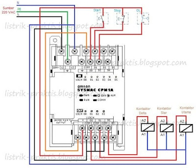contoh wiring diagram plc library of wiring diagram u2022 rh jessascott co Box Panel Listrik Panel Ampere Listrik Indikator