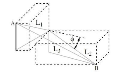 Dog-leg angle