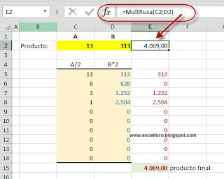 VBA: Multiplicación por duplicación - la multiplicación rusa.