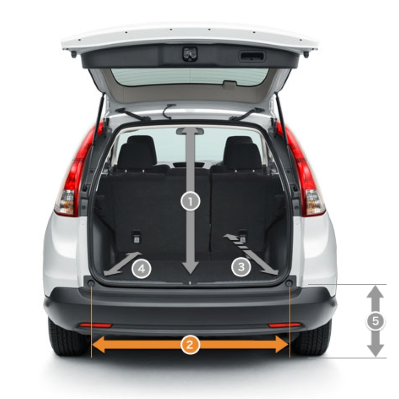 honda crv cargo dimensions auto express. Black Bedroom Furniture Sets. Home Design Ideas