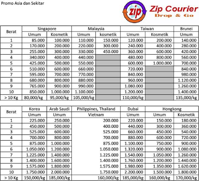 tarif pengiriman barang ke taiwan, malaysia, hongkong, arab saudi
