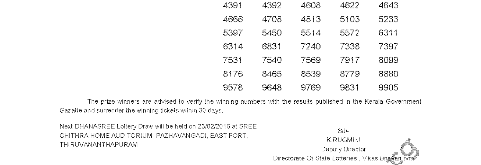 DHANASREE Lottery DS 224 Result 16-02-2016