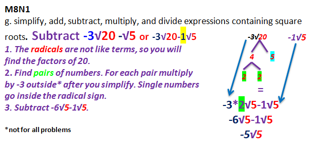 Math M8n1 G Simplify Add Subtract Multiply And