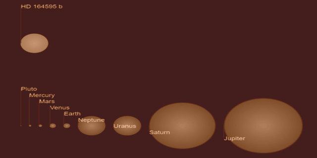 """95 ışık yılı """"wiki"""" uzaklıkta ve HD 164595 yıldızının yörüngesinde bulunan HD 164595b gezegeninden güçlü sinyalin tespit edildiğini SETI, raporunda belirtiyor."""