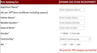 India Post Office Merit list