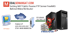 Cara Setting NAT Public Passive FTP Server FreeNAS di MikroTik