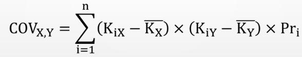 covariância