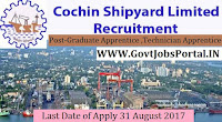 Cochin Shipyard Recruitment 2017– 172 Graduate Apprentice & Technician Apprentice