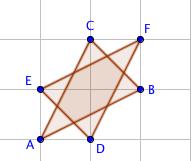 Probability sampling design method