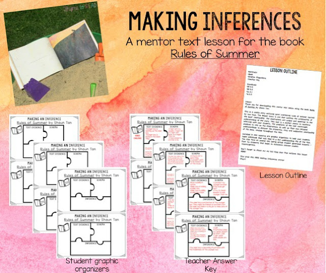 https://www.teacherspayteachers.com/Product/Making-Inferences-Lesson-2577293