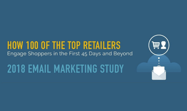 How 100 Top Retailer Engage Shoppers in the First 45 Days And Beyond