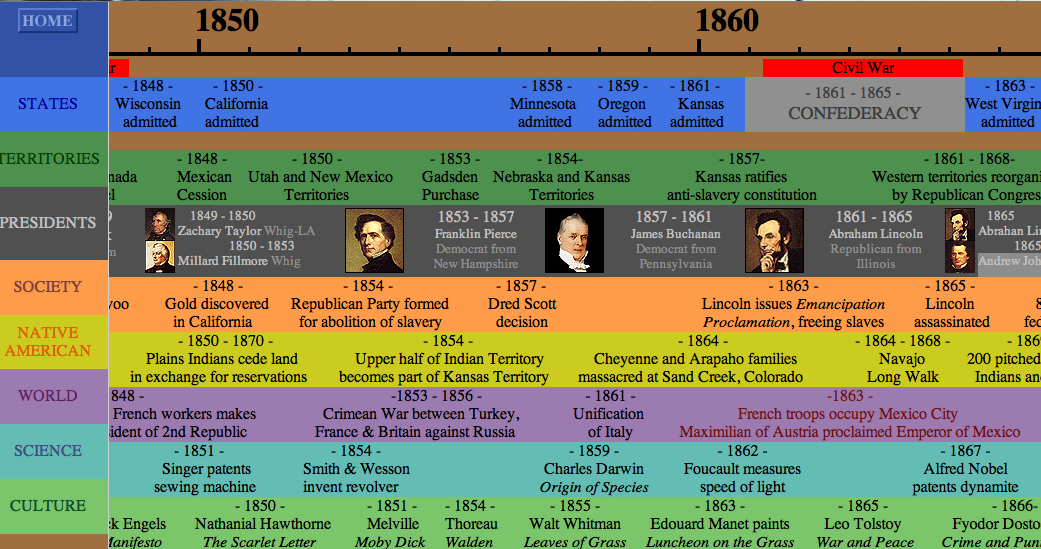 World History Timeline Printable | Search Results ...