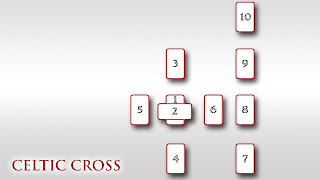 http://xtarot.com/tarot-reading/tarot-celtic-cross.php