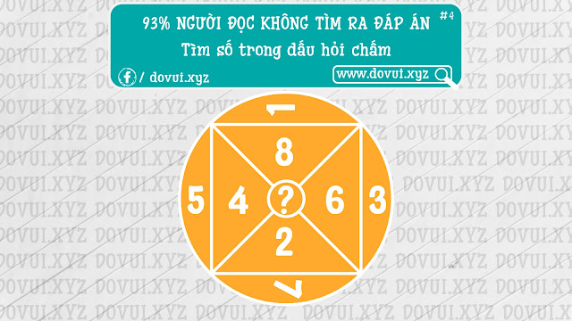 93% so nguoi doc khong tim ra dap an ( phan 2 )