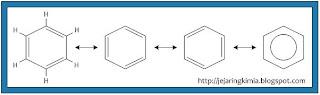 manfaat benzena dan turunannya