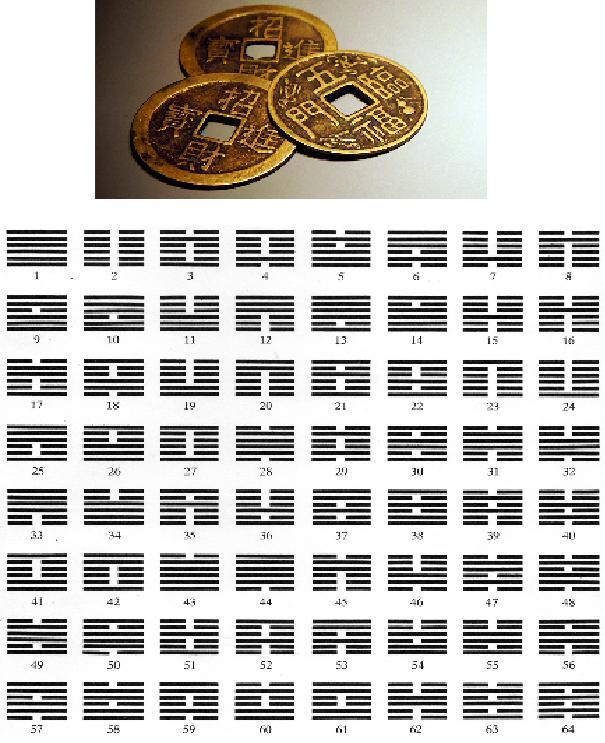 Despertando Conciencias Tirada De I Ching Con Monedas