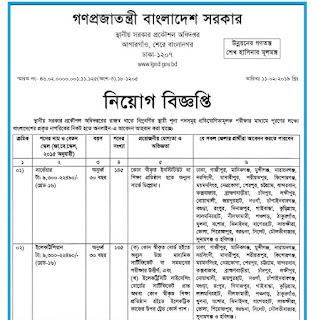 Jobs Circular 2019 prothom-alo.com